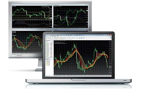 Forex Trading MT4 Demo