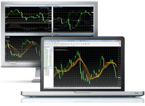 Forex trading demo accounts