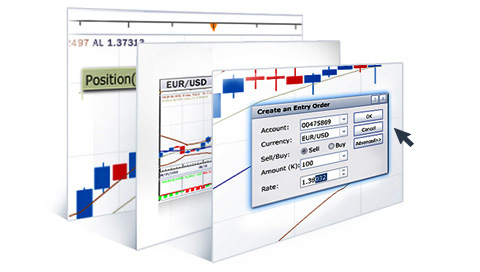 Forex.com metatrader account login