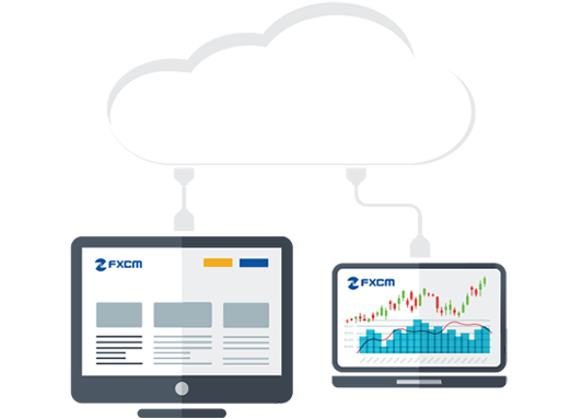 FXCM Cloud