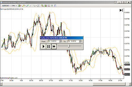 Forex Trading Guide: Canadian Jobs Report (September)