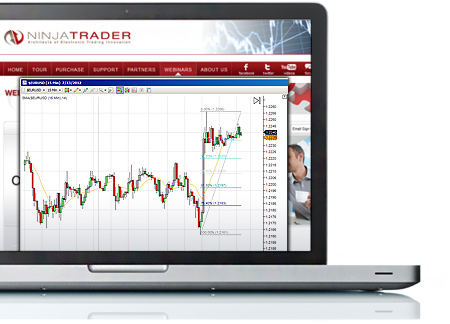 Fxcm mt4 Trading Platform Download