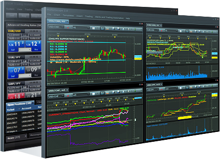 Fxcm forex trading apps