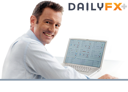 Dailyfx plus trading signals review