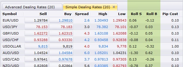 East african forex rates