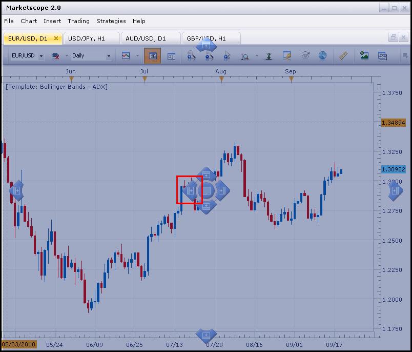Forex trading erfahrungen dubai uae