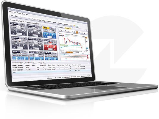 Fxcm trading station custom indicators