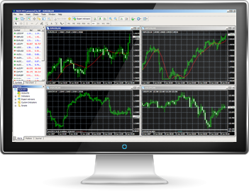 Computer Monitor with Metatrader 4 on screen