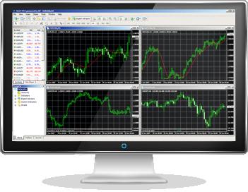 Fxcm trading station vs mt4