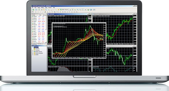 Metatrader instructions 4 zulutrade