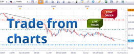 View screenshots of: Forex Trading Charts